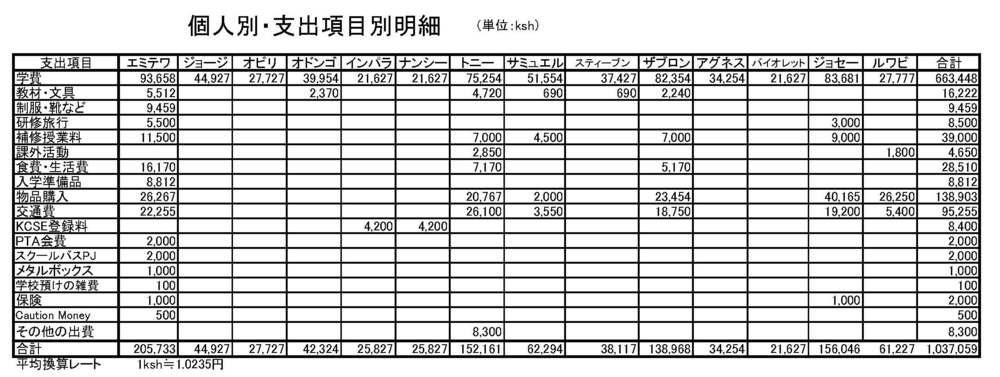 20131211magoso.jpg